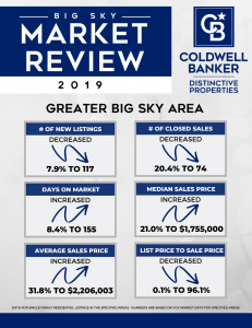 Big Sky Market Review 2019